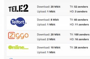 tv en internet pakketten