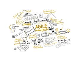Agile methode