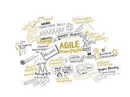 Structureel agile testen